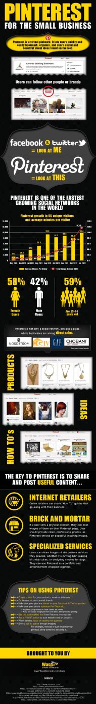Infographic: Pinterest for the SmallBusiness